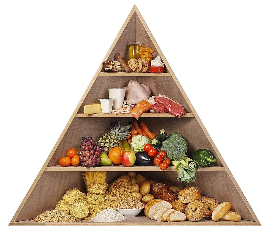 la importancia de la pirámide de los alimentos